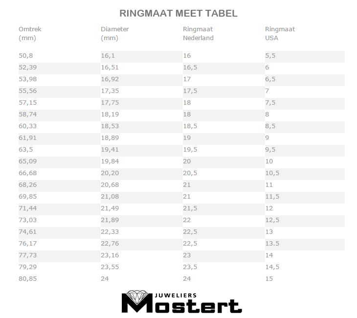 ringmaat meten ringmaat tabel