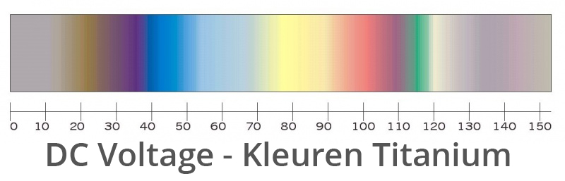 titanium kleuren